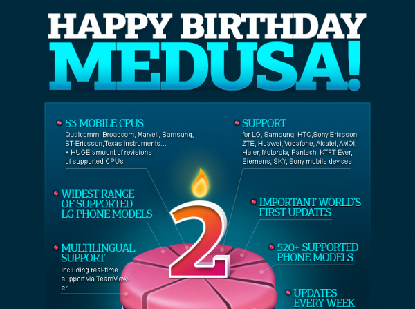 Medusa Box Infographics