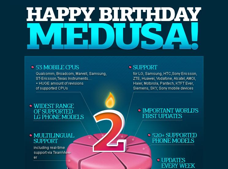 Инфографика для Medusa Box