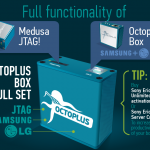 Інфографіка для Octoplus