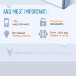 Інфографіка для Pegasus