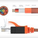 Графічний дизайн Rextor Cables